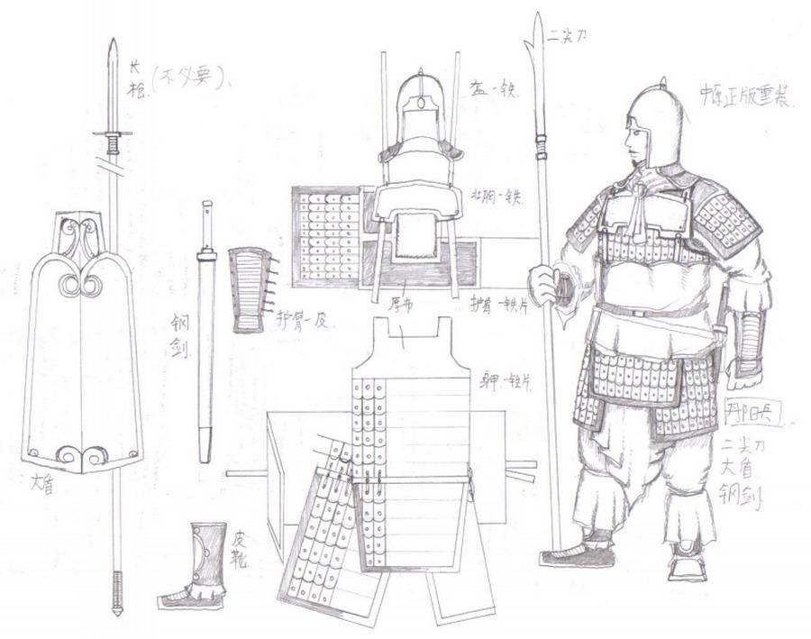 贾博龙:汉末甲士手绘图